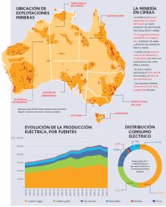 Australia_Acciona