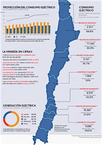 Mapa_chile_acciona