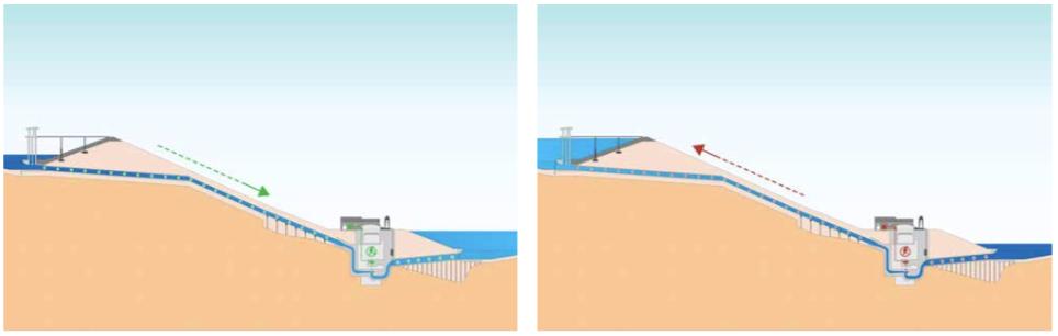 operation-schematic