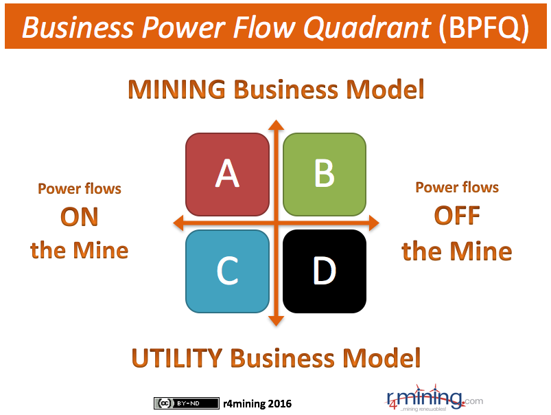 1-bpf-quadrant