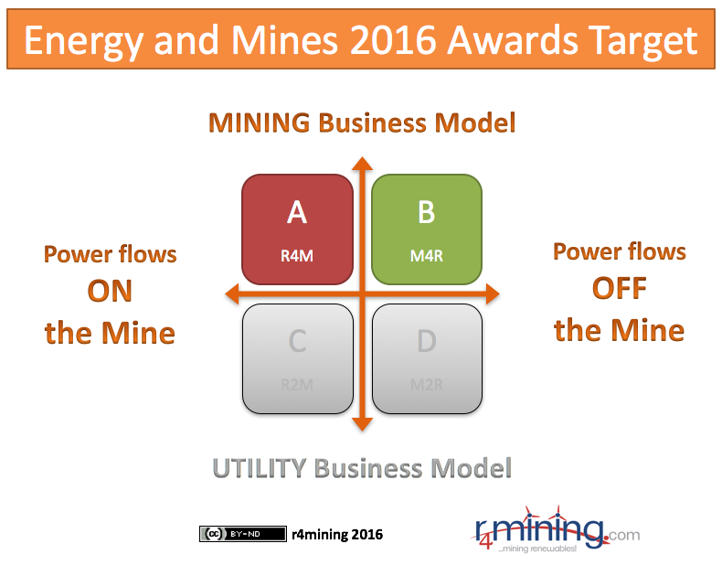 10-energy-and-mines