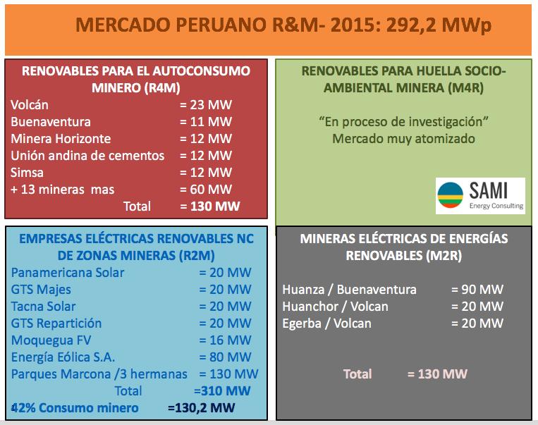 11-mercado-peruano