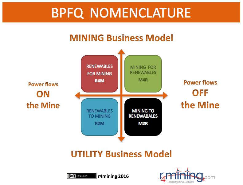 3-bpfq-nomenclature