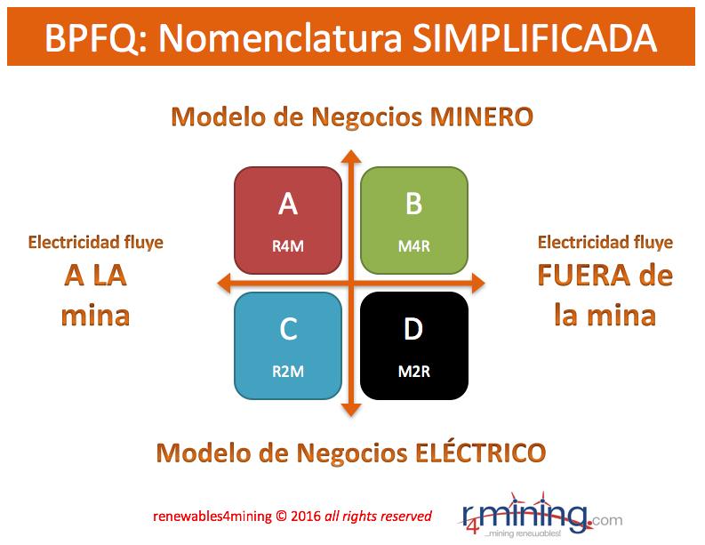 4-nomenclatura-simplificada