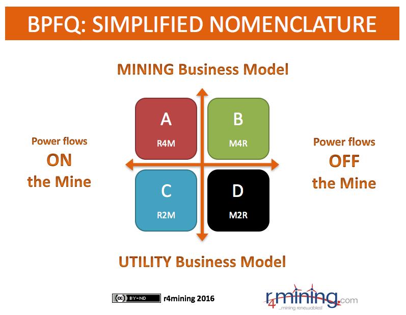 4-simplified-nomenclature