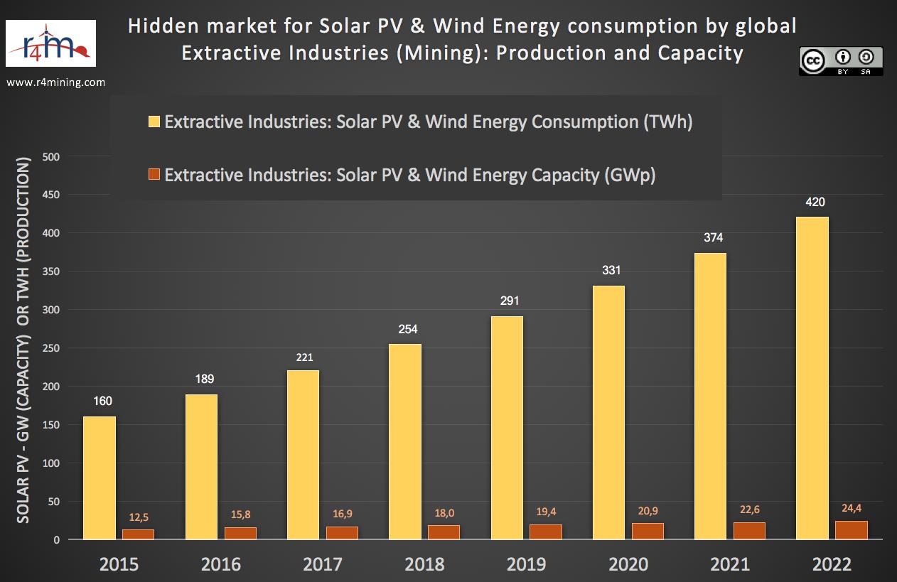 3 de 20 Solar Wind C