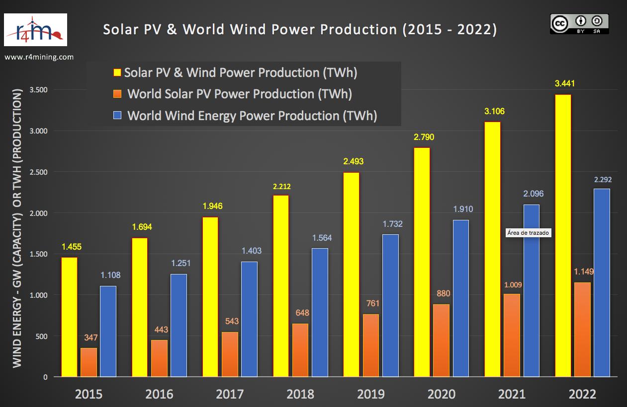 3 de 20 Solar Wind B